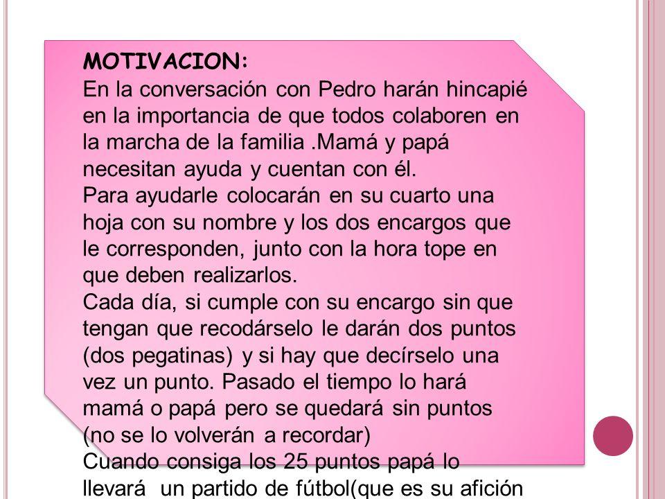 MOTIVACION: