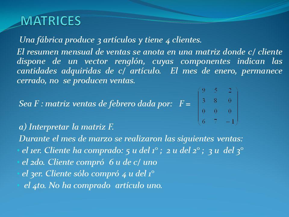 MATRICES Una fábrica produce 3 artículos y tiene 4 clientes.