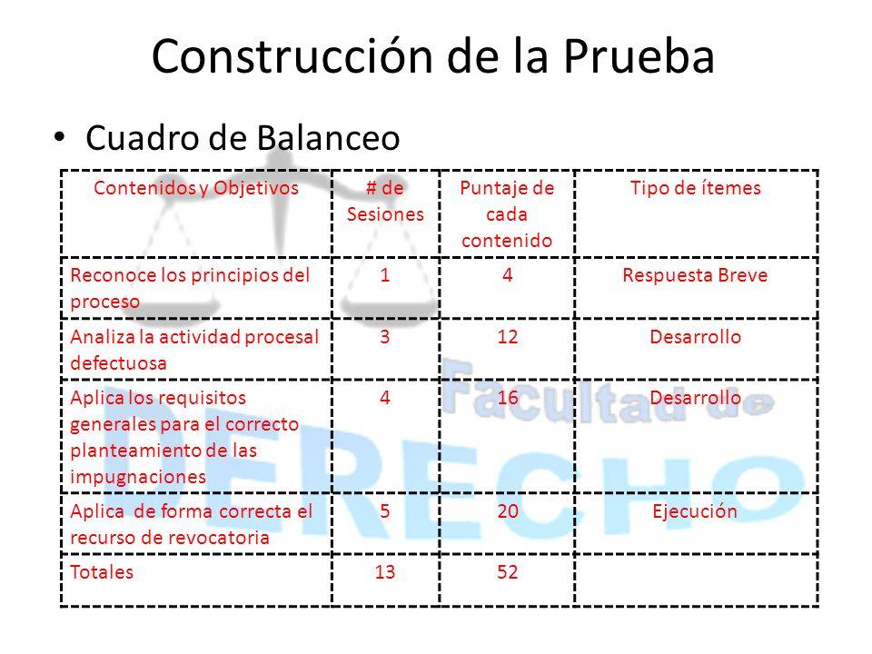 Construcción de la Prueba