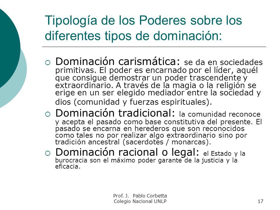Tipología de los Poderes sobre los diferentes tipos de dominación: