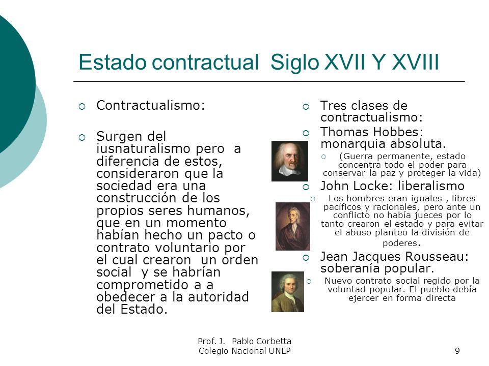 Estado contractual Siglo XVII Y XVIII