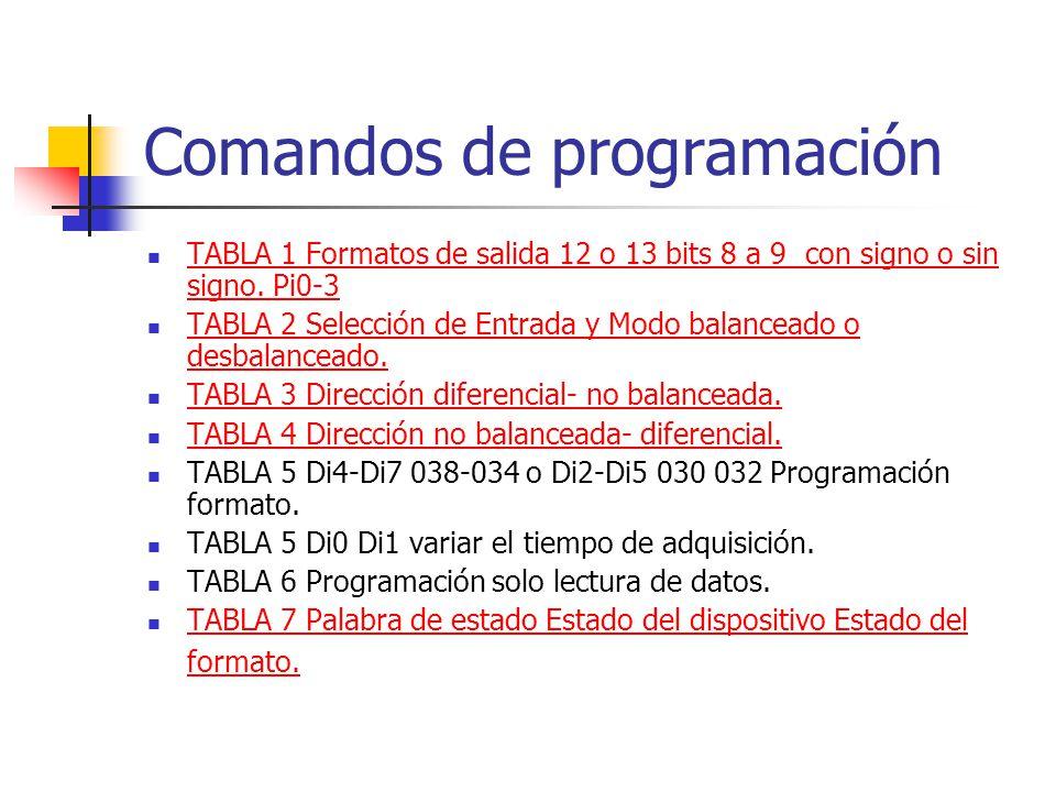 Comandos de programación