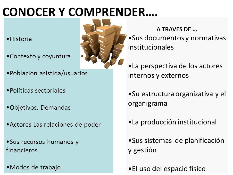 CONOCER Y COMPRENDER…. Sus documentos y normativas institucionales