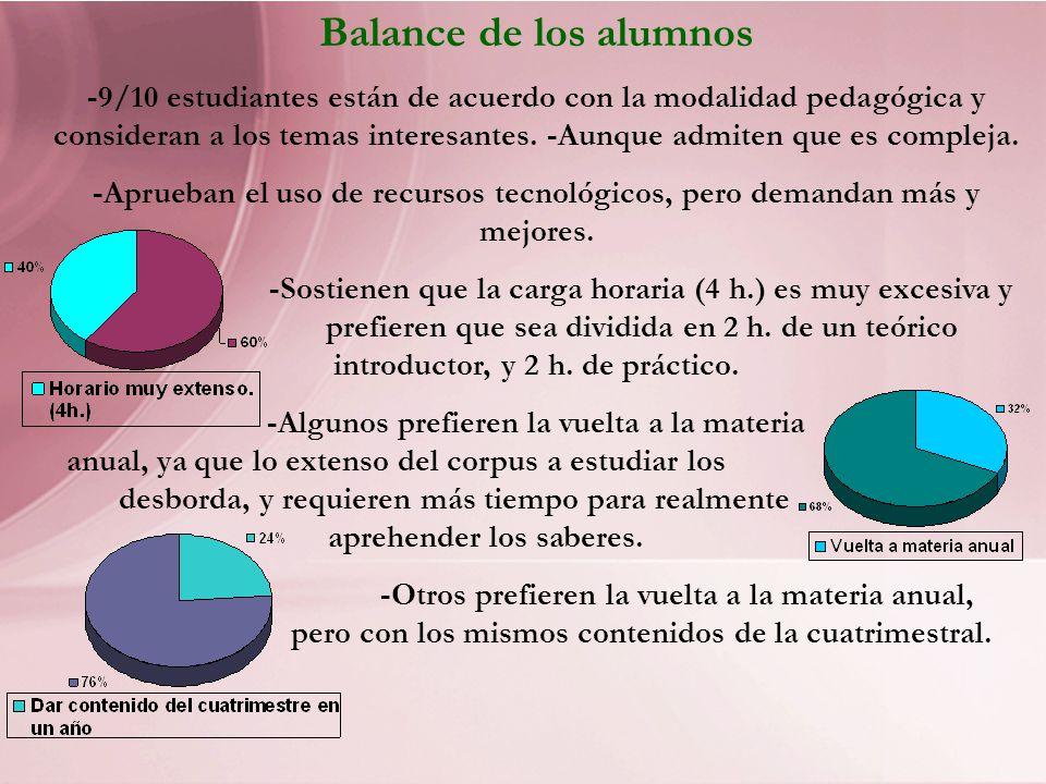 Balance de los alumnos