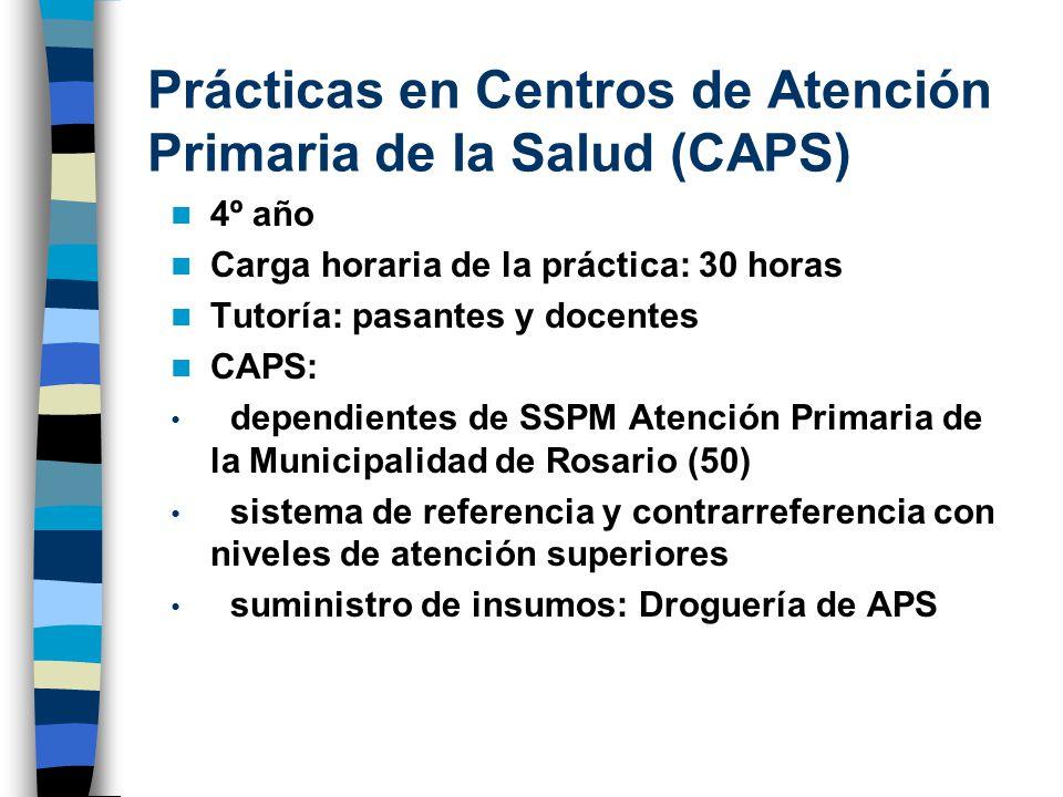Prácticas en Centros de Atención Primaria de la Salud (CAPS)