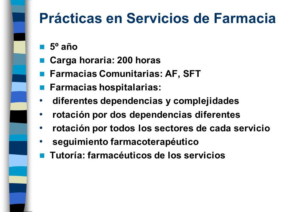 Prácticas en Servicios de Farmacia