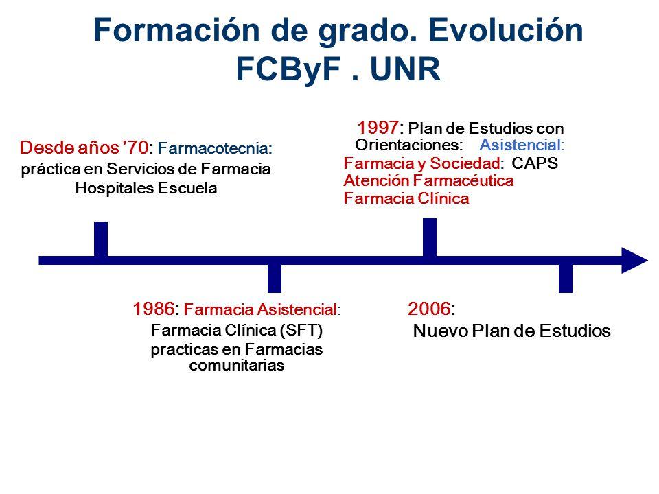 Formación de grado. Evolución
