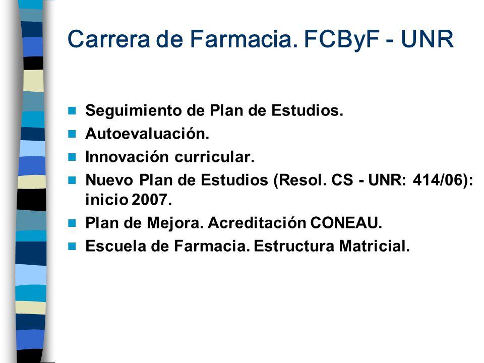 Carrera de Farmacia. FCByF - UNR