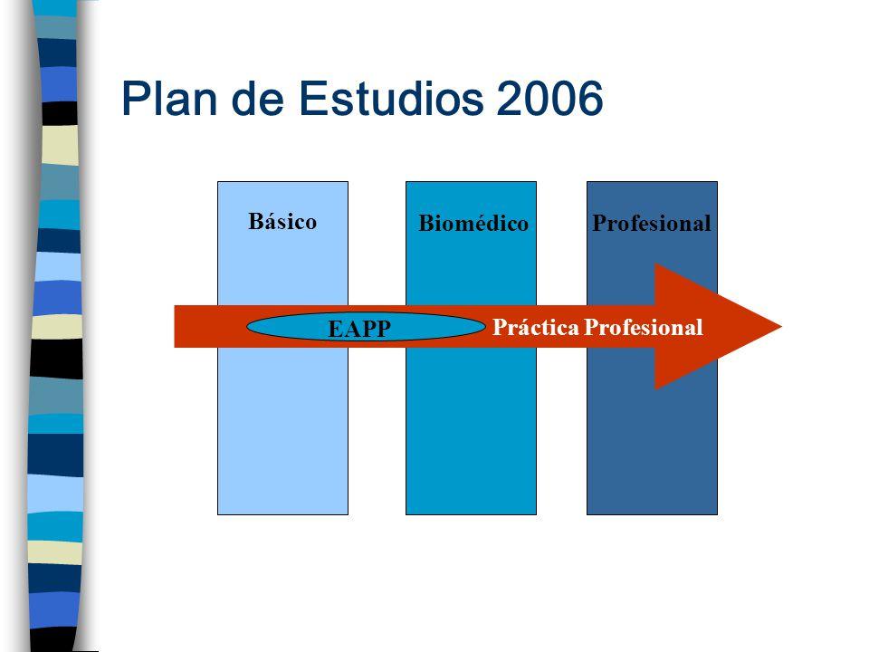 Plan de Estudios 2006 Básico Biomédico Profesional