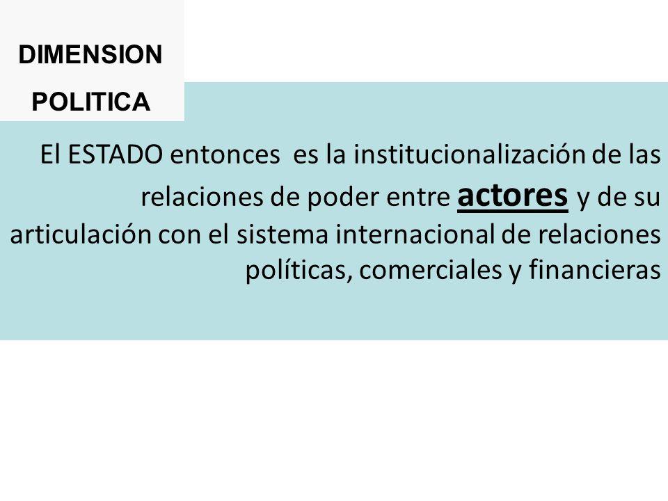DIMENSION POLITICA.