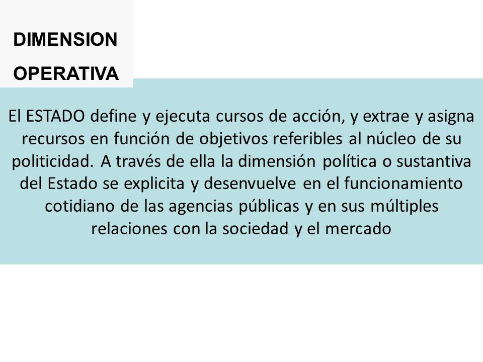 DIMENSION OPERATIVA.