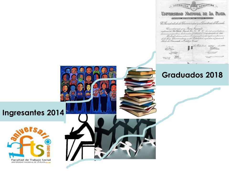 Graduados 2018 Ingresantes 2014