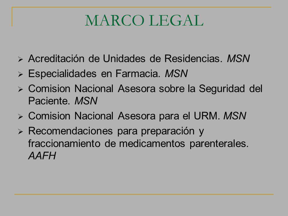 MARCO LEGAL Acreditación de Unidades de Residencias. MSN