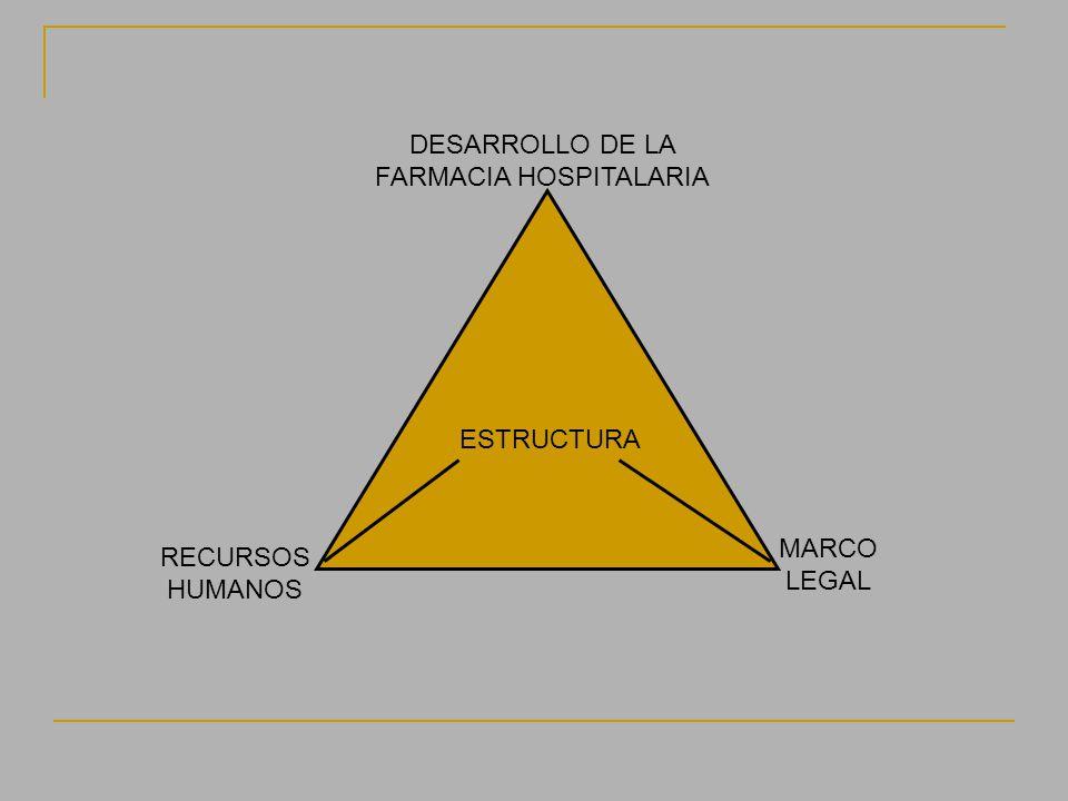 DESARROLLO DE LA FARMACIA HOSPITALARIA
