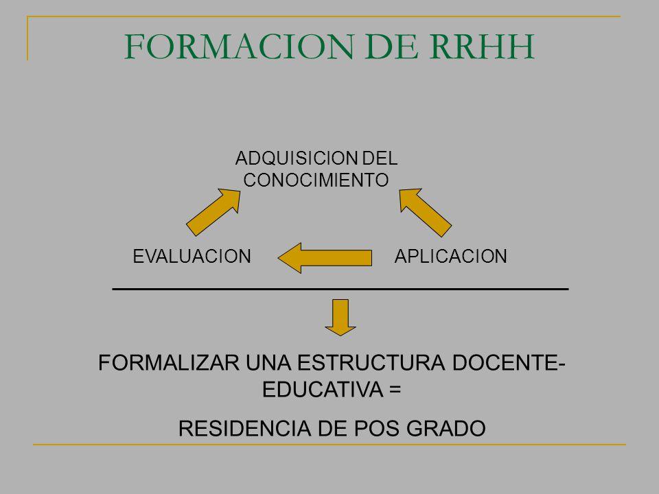 FORMACION DE RRHH FORMALIZAR UNA ESTRUCTURA DOCENTE-EDUCATIVA =