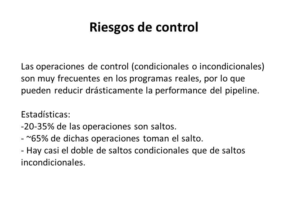 Riesgos de control
