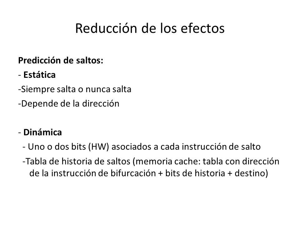 Reducción de los efectos