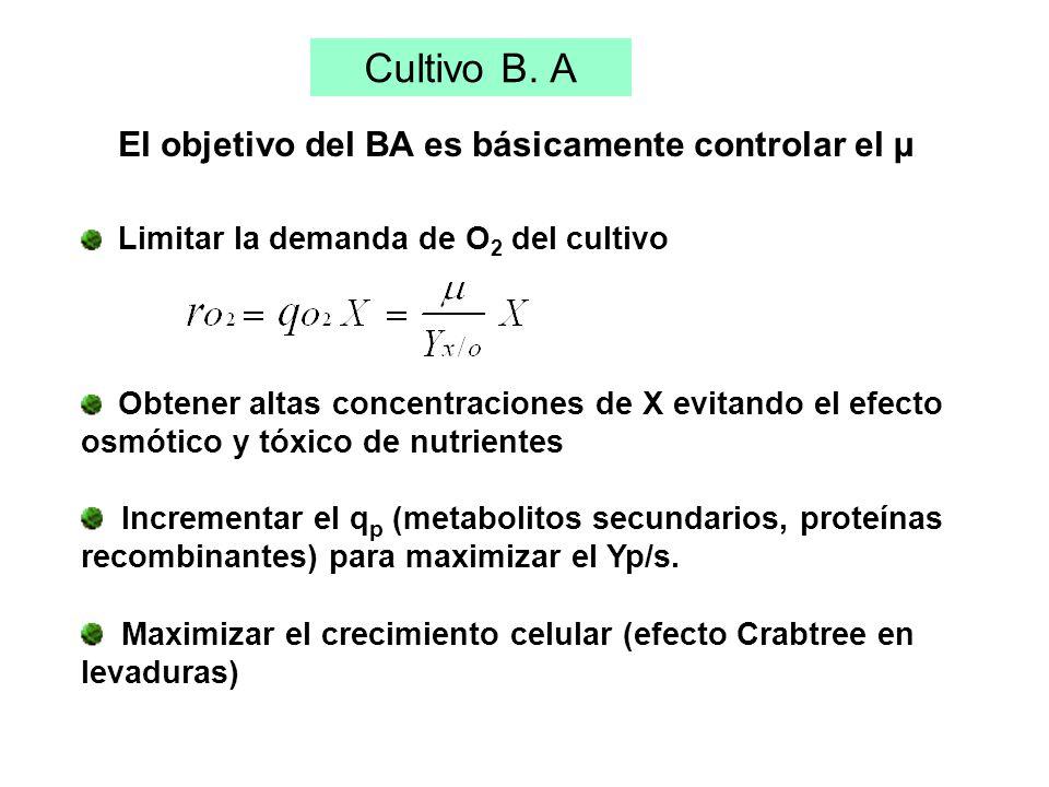 El objetivo del BA es básicamente controlar el µ