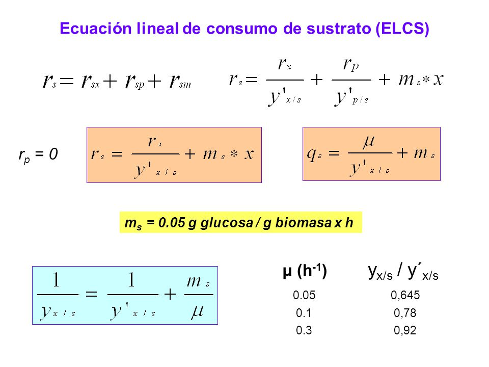 Ecuación lineal de consumo de sustrato (ELCS)