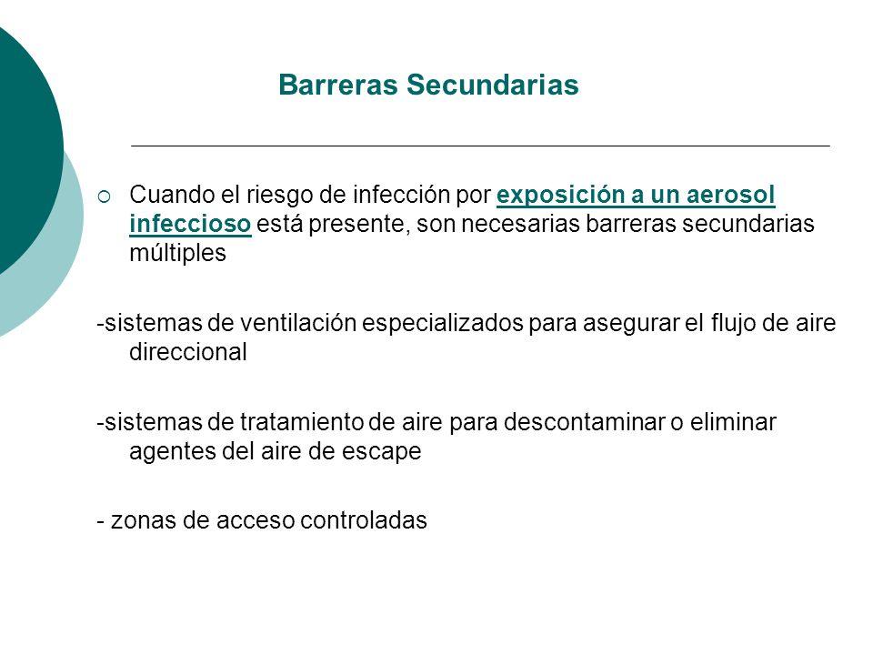 Barreras Secundarias
