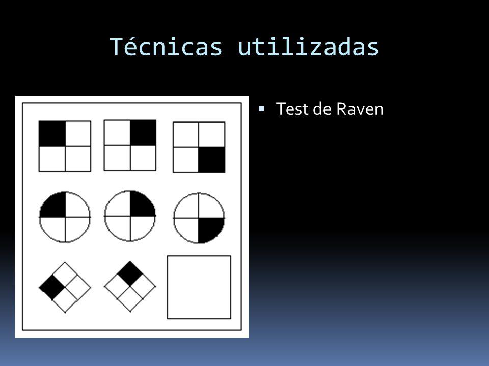 Técnicas utilizadas Test de Raven
