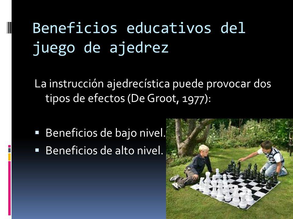 Beneficios educativos del juego de ajedrez