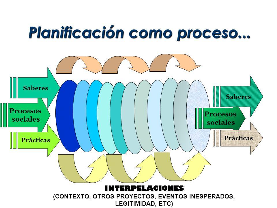 Planificación como proceso...