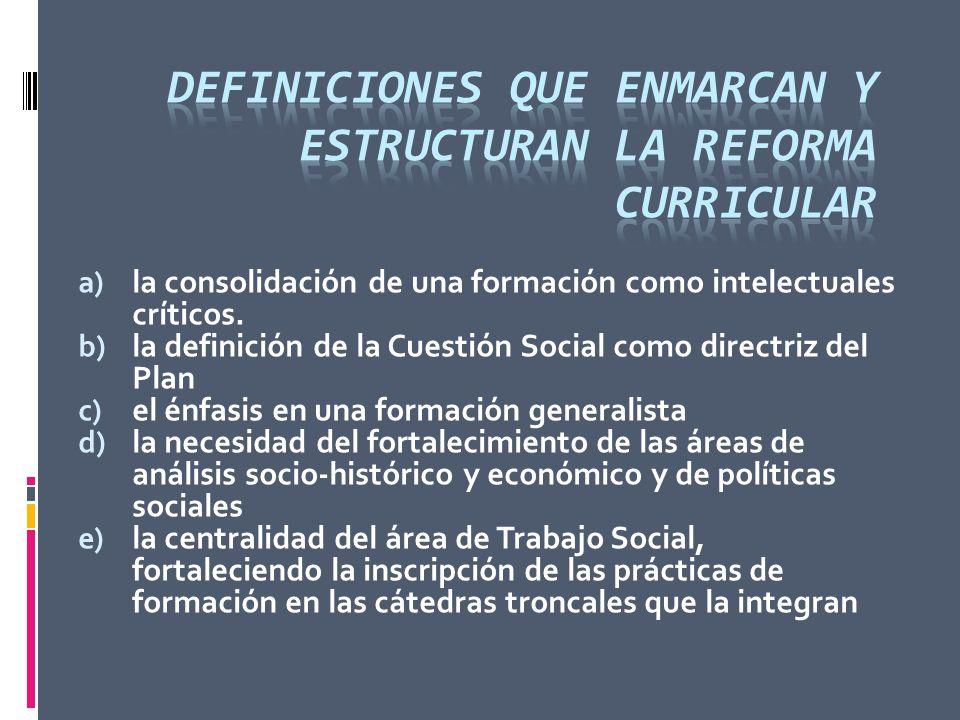 Definiciones que enmarcan y estructuran la Reforma Curricular