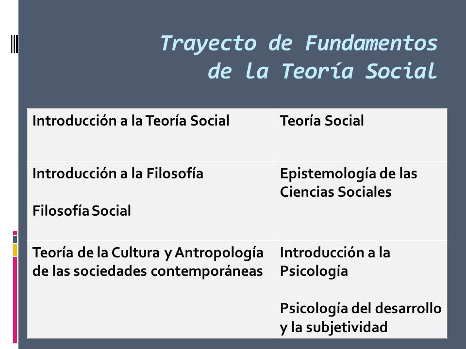 Trayecto de Fundamentos de la Teoría Social