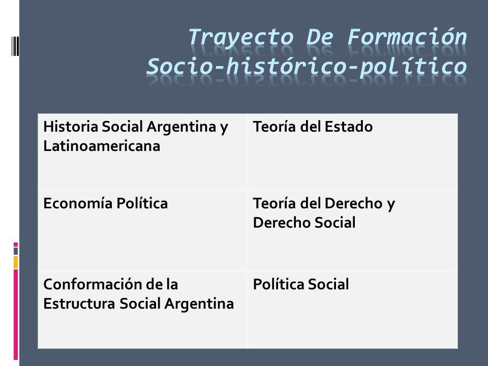 Trayecto De Formación Socio-histórico-político