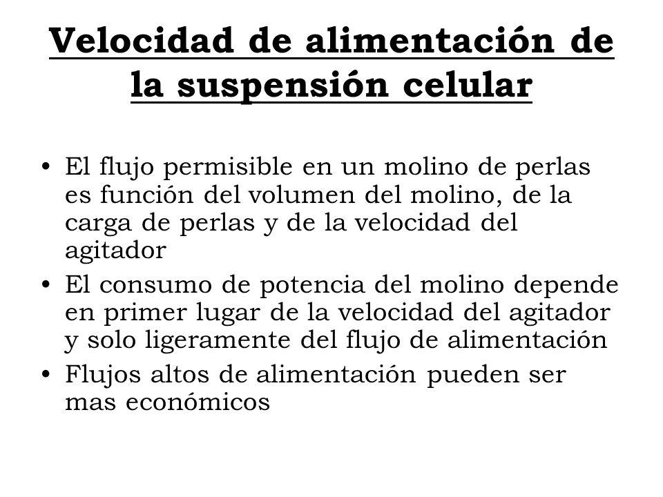 Velocidad de alimentación de la suspensión celular