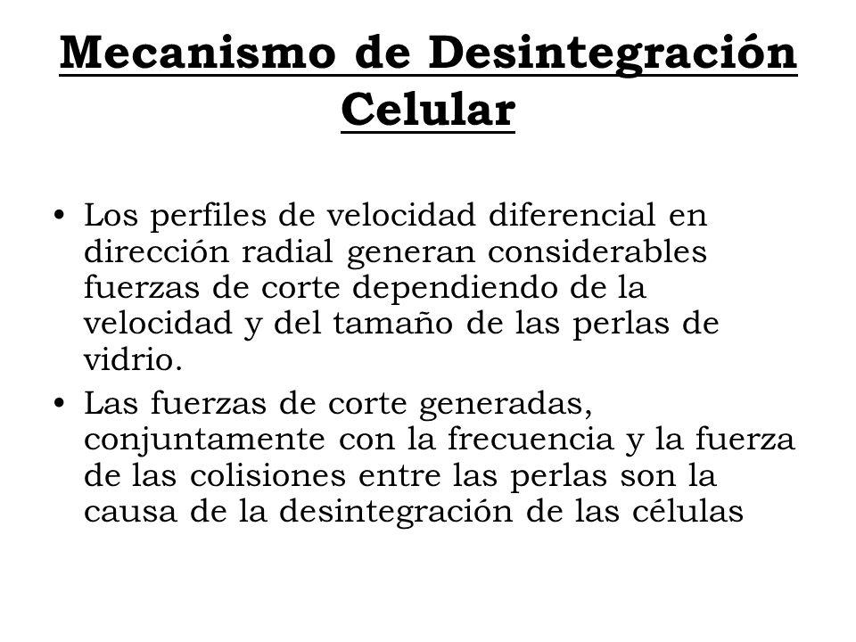 Mecanismo de Desintegración Celular