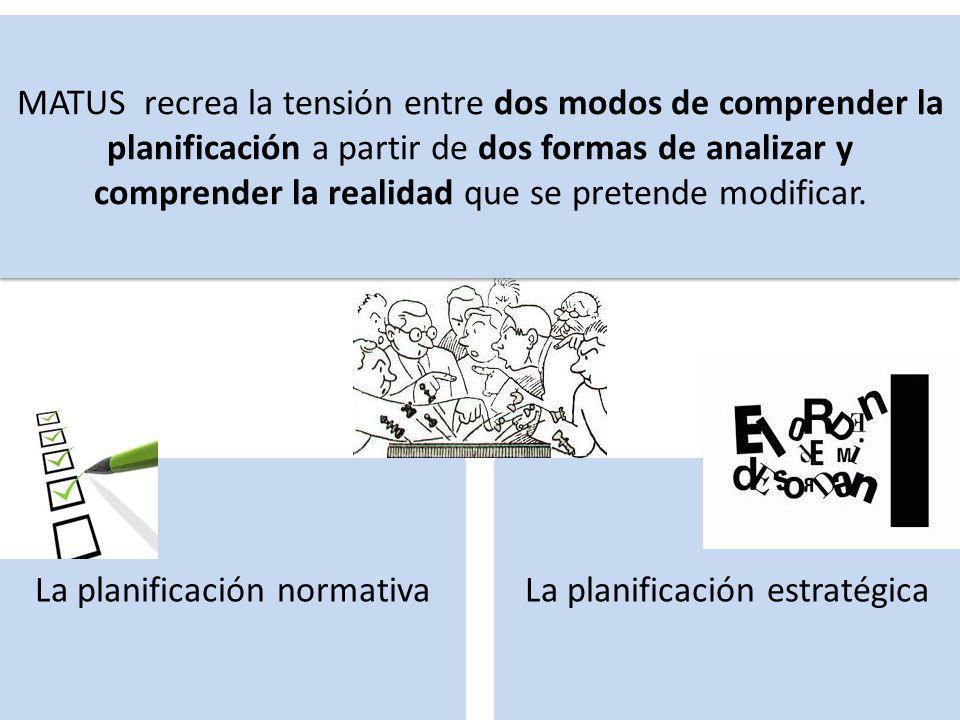 La planificación normativa La planificación estratégica