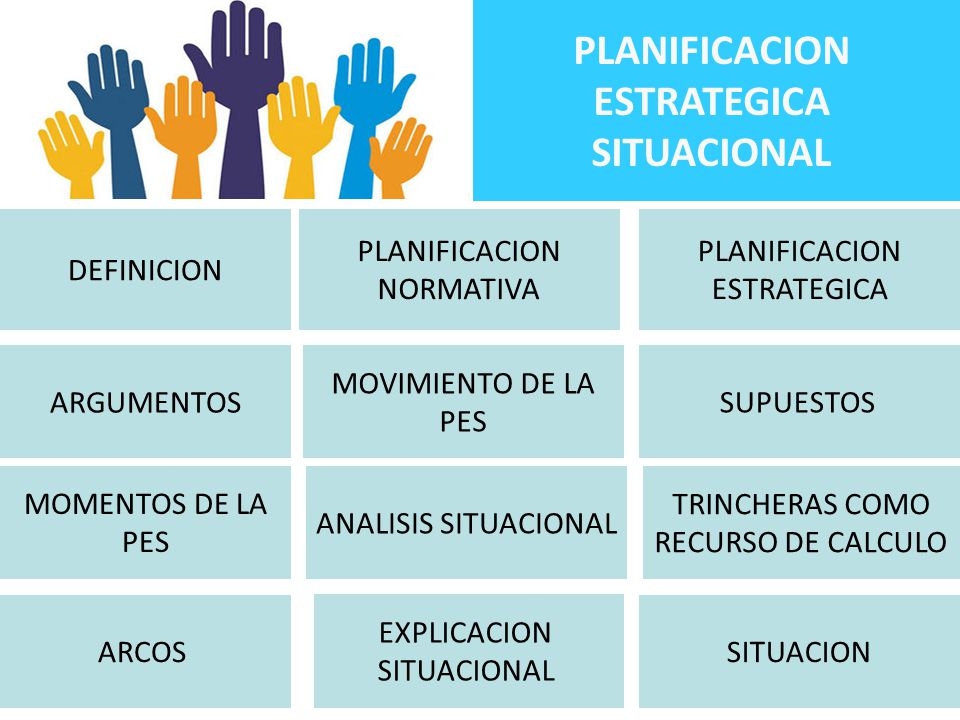 PLANIFICACION ESTRATEGICA SITUACIONAL