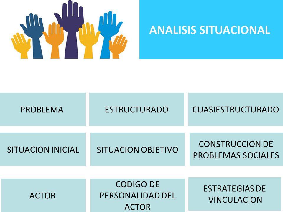 ANALISIS SITUACIONAL PROBLEMA ESTRUCTURADO CUASIESTRUCTURADO