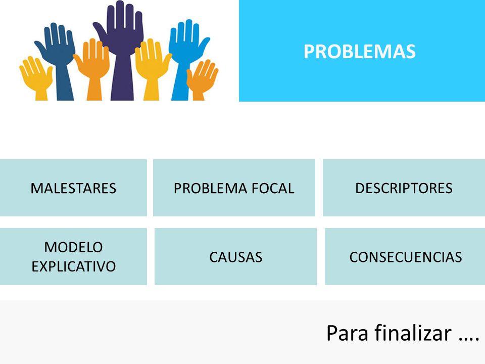 Para finalizar …. PROBLEMAS MALESTARES PROBLEMA FOCAL DESCRIPTORES