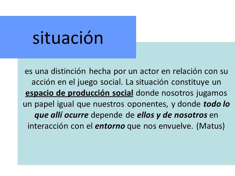 situación