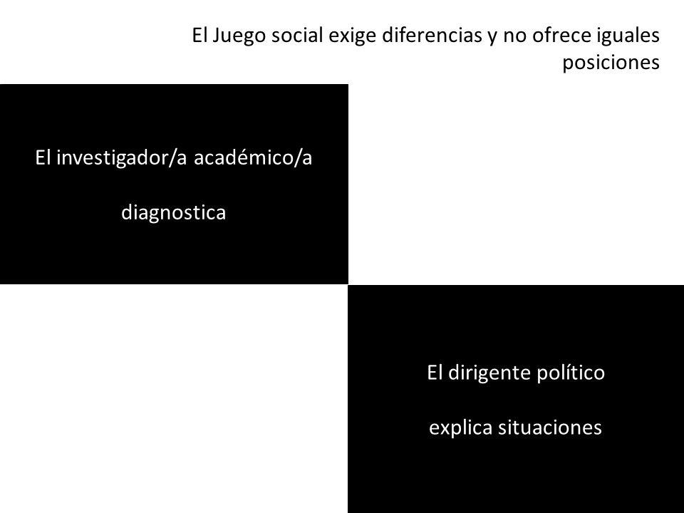 El Juego social exige diferencias y no ofrece iguales posiciones