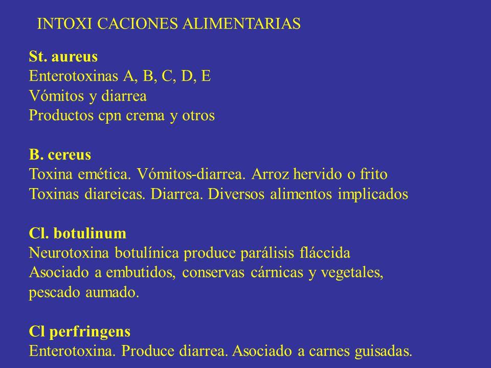 INTOXI CACIONES ALIMENTARIAS