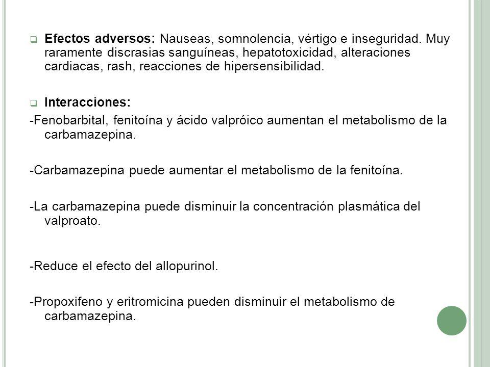 Efectos adversos: Nauseas, somnolencia, vértigo e inseguridad