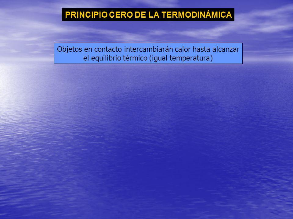 PRINCIPIO CERO DE LA TERMODINÁMICA