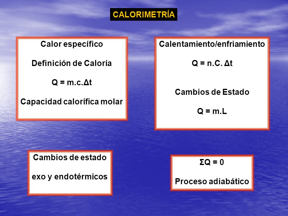 Capacidad calorífica molar Calentamiento/enfriamiento
