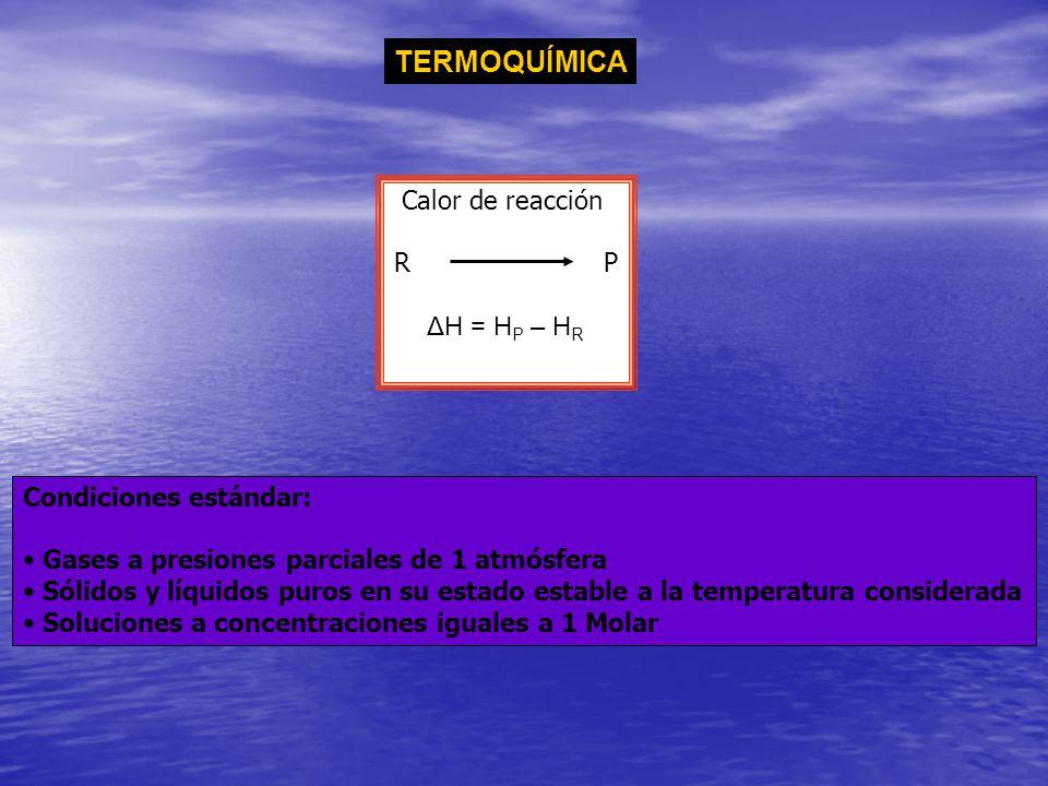TERMOQUÍMICA Calor de reacción R P ΔH = HP – HR Condiciones estándar: