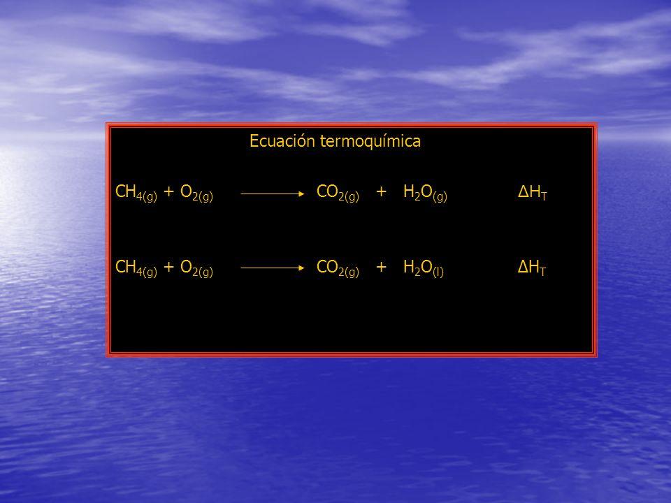 Ecuación termoquímica