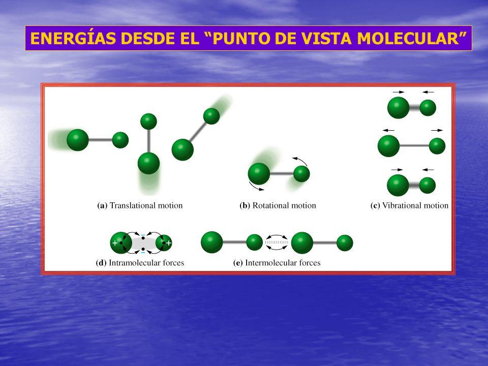ENERGÍAS DESDE EL PUNTO DE VISTA MOLECULAR