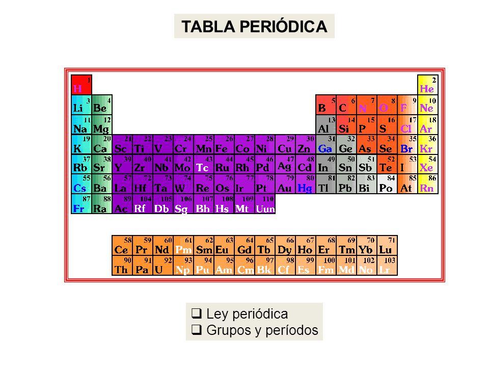 TABLA PERIÓDICA Ley periódica Grupos y períodos