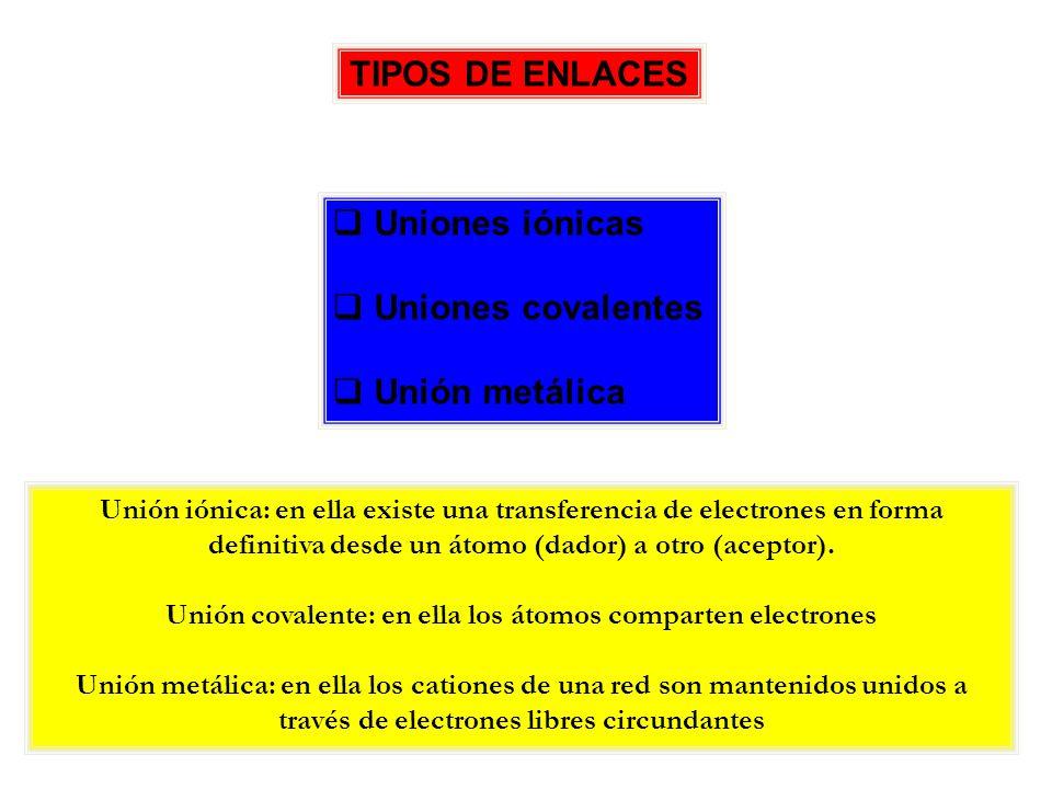 Unión covalente: en ella los átomos comparten electrones