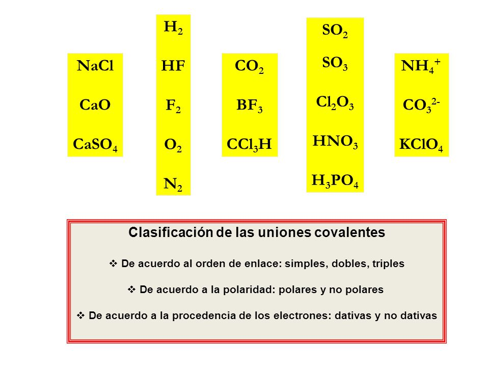 H2 HF F2 O2 N2 SO2 SO3 Cl2O3 HNO3 H3PO4 NaCl CaO CaSO4 CO2 BF3 CCl3H