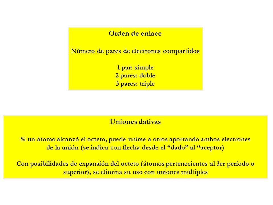 Orden de enlace Uniones dativas