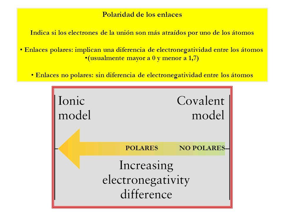 Polaridad de los enlaces (usualmente mayor a 0 y menor a 1,7)